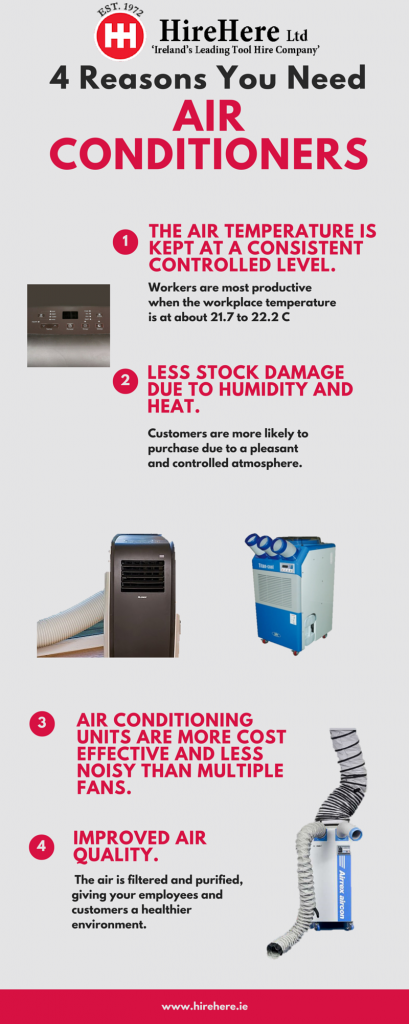 4 reasons you need air conditioners Hire Here Ltd Dublin