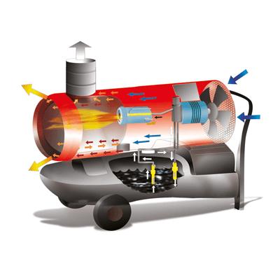 kerosene indirect blow heater for hire Hire Here Ltd Dublin
