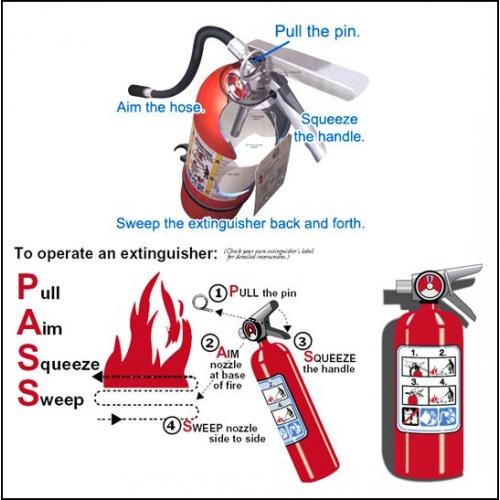 fire extinguisher information
